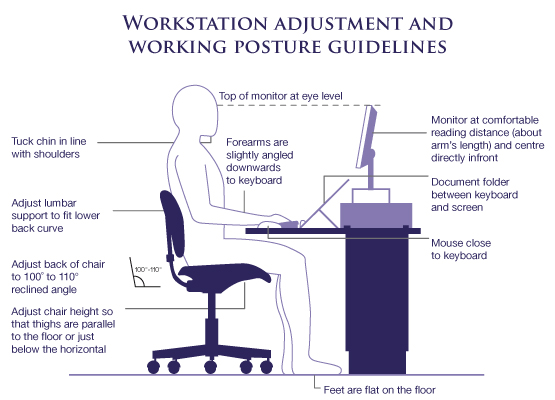 Posture problems and Osteopathy